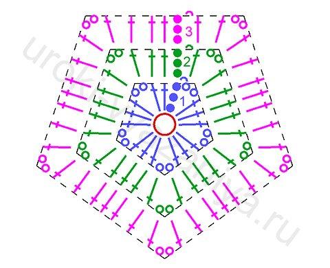 Пятиугольники крючком.