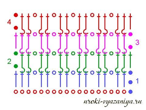 схема вязания резинки крючком