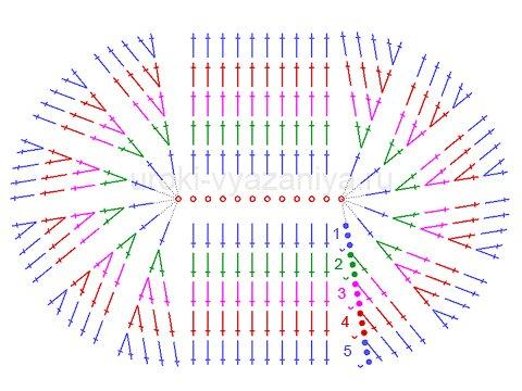 схема вязания пинеток крючком