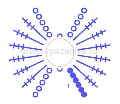 схема вязания бантика крючком